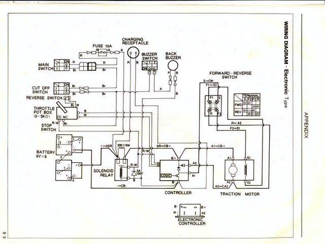 Yamaha Golf Cart Wiring Diagram 48 Volt