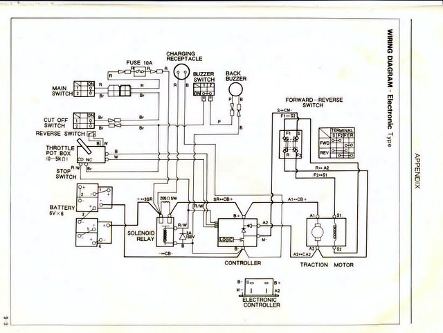 ezgo golf cart 36 volt battery wiring diagram