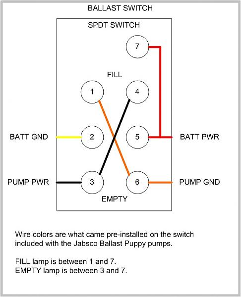 Jabsco Pump Wiring Issue - Boats, Accessories & Tow Vehicles on rocker wall switch, 3 prong switch diagram, on off on switch diagram, 3 position toggle switch diagram, rocker switch schematic, rocker switch lights, forward reverse rocker switch diagram, 5 pin rocker switch diagram, 4 prong toggle switch diagram, rocker toggle switch hook up, rocker switch cable, 9 volt battery diagram,