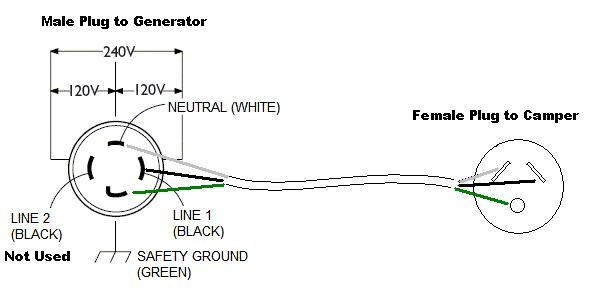 nema l14 30r schematic: electrical question  generator to rv/camper